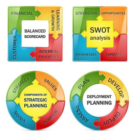 swot: Schema di gestione strategica