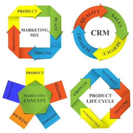 esquemas de comercialización Ilustración de vector