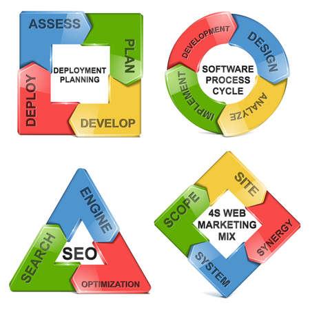 synergie: Vector Website-Entwicklung Zyklen Illustration