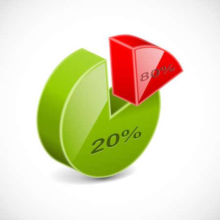 profit and loss: Diagramma di concetto di equilibrio