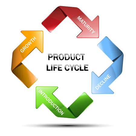Diagram of product life cycle Stock Vector - 21087439