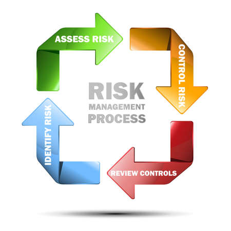 investing risk: Vector diagram of risk managment Illustration