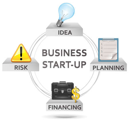 risico analyse: Vector business start-up-concept