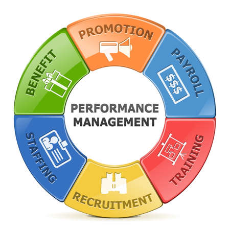 account management: Vector Performance Management System Illustration