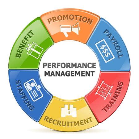 Vector Performance Management System Illustration