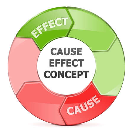 cause: Vector Cause Effect Concept Illustration