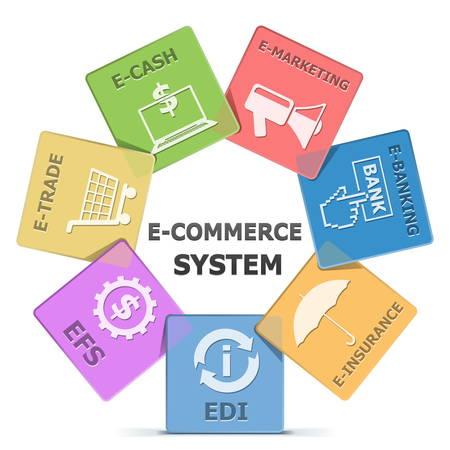interchange: Vector E-Commerce System