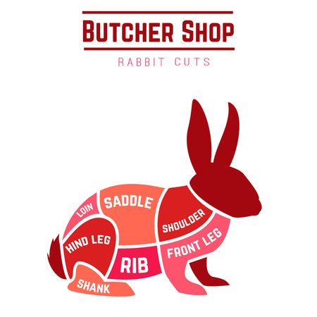 ウサギは、精肉店の図をカットします。ベクトル図