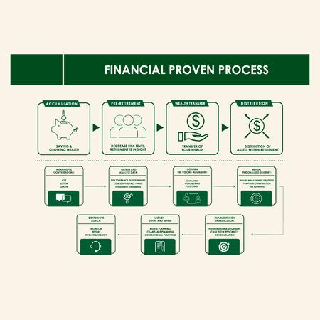 financial infographic process green vector Illusztráció