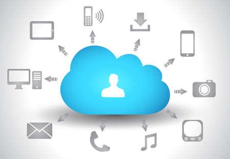 databank: Cloud Computing concept achtergrond met veel pictogrammen: tablet, smartphone, computer, desktop, monitor, muziek, downloads en ga zo maar door