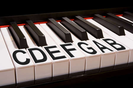 Clean shot of a piano keyboard with the names of the scale notes labelled on the keys.