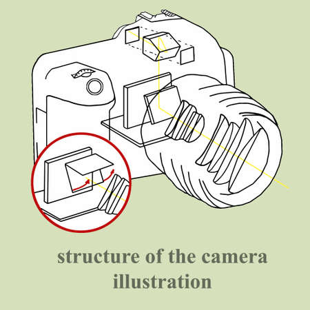 dissection: Structure of the camera illustration  image, industry