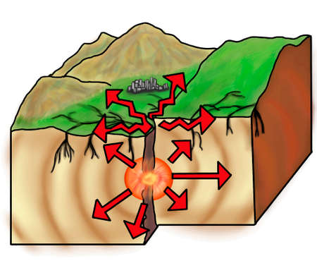 tectonic: Earthquake illustration japan, landscape, layer, line
