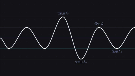 Abstract mathematical sinusoid function with Y values on black background, exact sciences concept. Animation. Green and blue narrow rays and moving math curve.