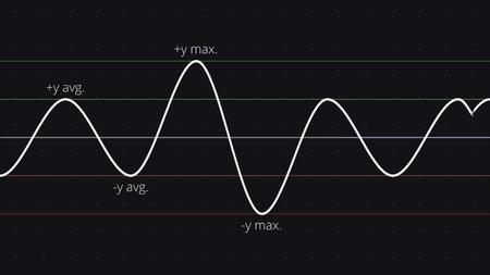 Abstract mathematical sinusoid function with Y values on black background, exact sciences concept. Animation. Green and blue narrow rays and moving math curve. Imagens - 124087557