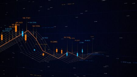 Tools of technical analysis. Animation. 3D chart of stocks and securities.