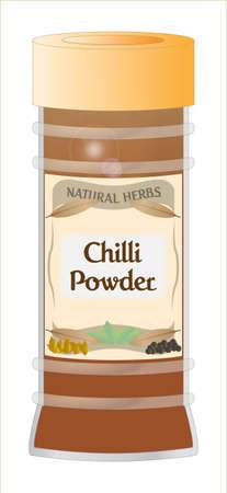 home grown: Chilli Powder Jar