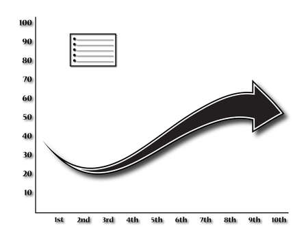 projections: A graph showing positive growth with a big arrow isolated on a white background