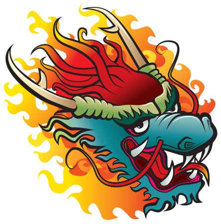 ドラゴン ヘッド
