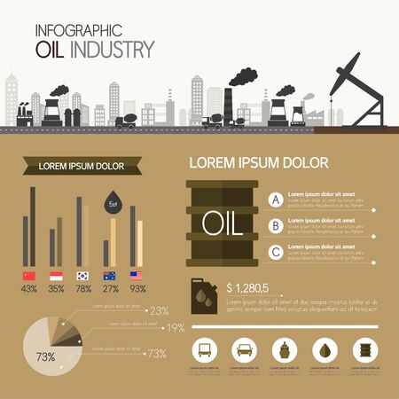 industry: industry infographic