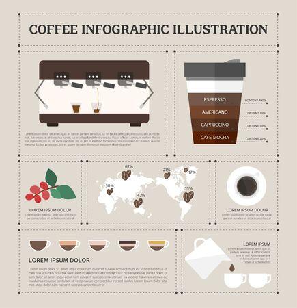 graphic illustration: Coffee info graphic illustration Illustration