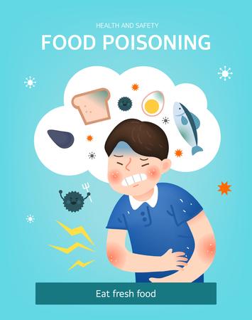 Cómo prevenir la intoxicación alimentaria