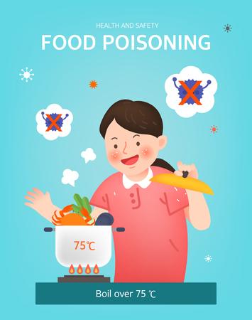 Cómo prevenir la intoxicación alimentaria Ilustración de vector