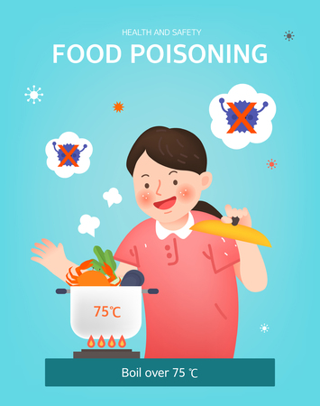 How to prevent food poisoning Vektorové ilustrace