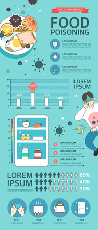 Food poisoning infographic with charts and other elements. Vectores