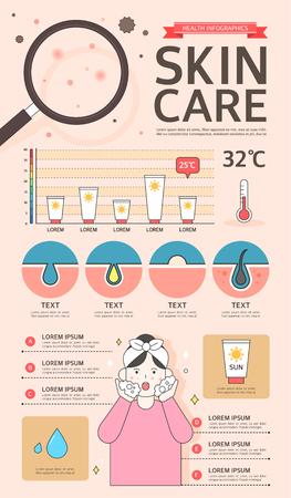 Infografía de cuidado de la piel con gráficos y otros elementos. Ilustración de vector