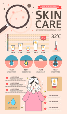 Skincare Infographic with charts and other elements.