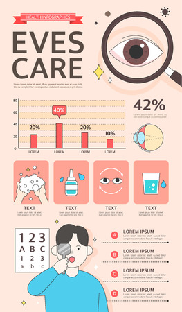 Eye care infographic with charts and other elements.