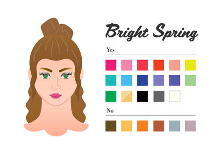 Bright Spring color type - color characteristics and best makeup tones
