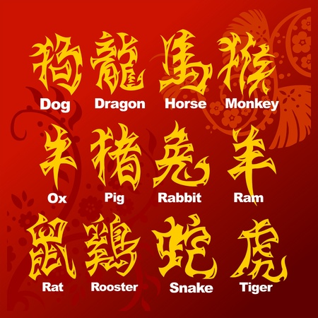 year of rooster: Hor�scopo Chino - ilustraci�n vectorial