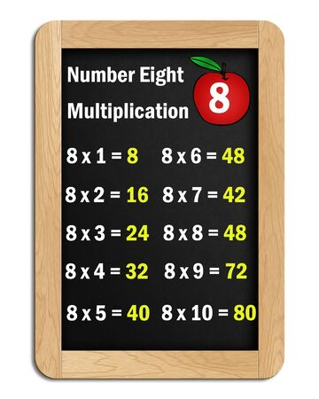 multiplication: multiplication tables for the number eight on a blackboard over a white background