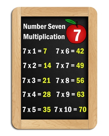Multiplication Tables Of The Number Seven On A Blackboard Over