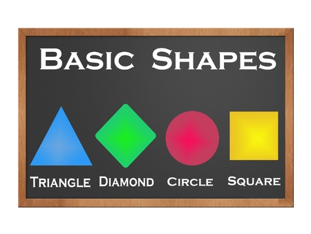 basic shapes of square, circle, triangle and diamond on a blackboard isolated over a white background