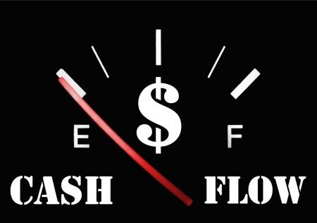 fluss: Cash-Flow-Gage zeigt leer