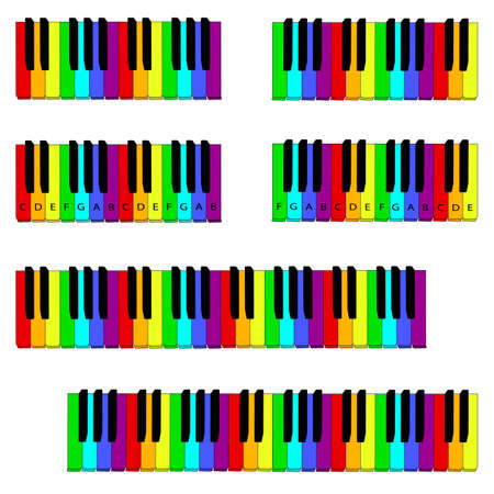 fingering: colored piano keyboard set with fingering