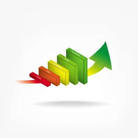 moderate: Performance indicators