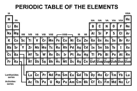 the periodic table: Periodic table of the elements Illustration