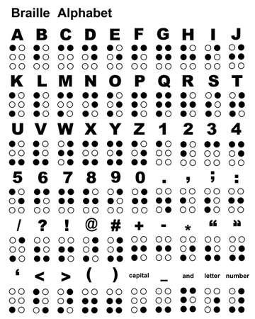 braille: Alfabeto Braille aislado en blanco Vectores
