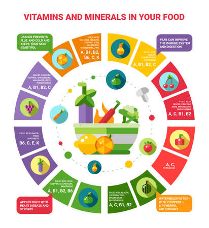 Vector illustration of healthy eating infographics with icons. Vitamins and minerals in your food. Vettoriali