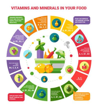 Ilustración del vector de infografía de alimentación saludables con los iconos. Las vitaminas y minerales en los alimentos. Foto de archivo - 48359770