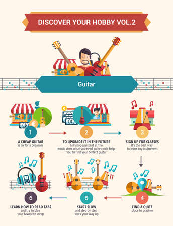 handout: Illustration of vector information poster with flat design music icons and infographics elements. Discover your hobby set. Guitar playing handout template.