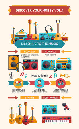 handout: Illustration of vector information poster with flat design music icons and infographics elements. Discover your hobby set. Listening to the music handout template.
