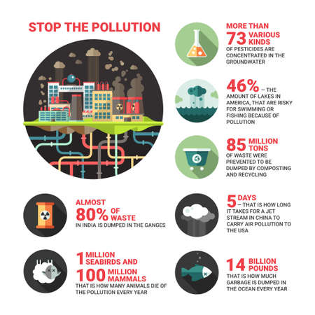 hazard: Illustration of information poster with flat design ecology icons and infographics elements. Discover your Stop the pollution poster