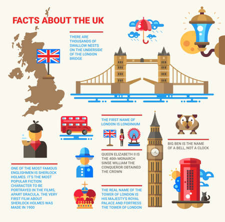 uk: Illustration of information poster with flat design UK icons and infographics elements. Facts about the UK Illustration