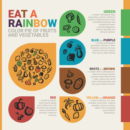 Vector illustration of healthy eating infographics poster with icons. Eat a rainbow Ilustração