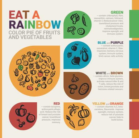 Vektor-Illustration der gesunden Ernährung Infografik Poster mit Icons. Essen Sie einen Regenbogen Vektorgrafik